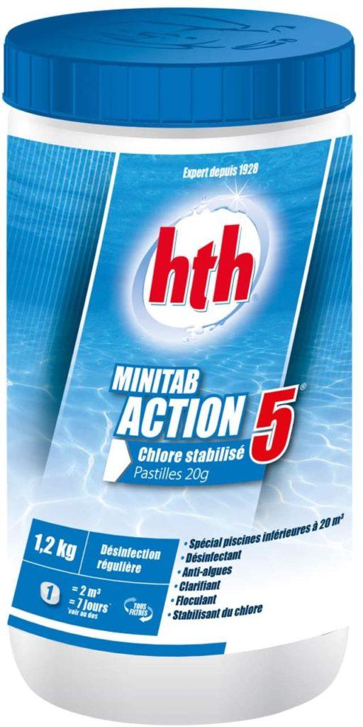 Hth minitab action 5